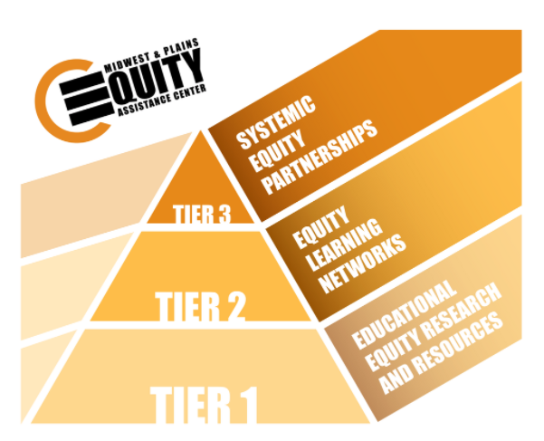 Midwest and Plains Equity Assistance Center Pyramid Diagram