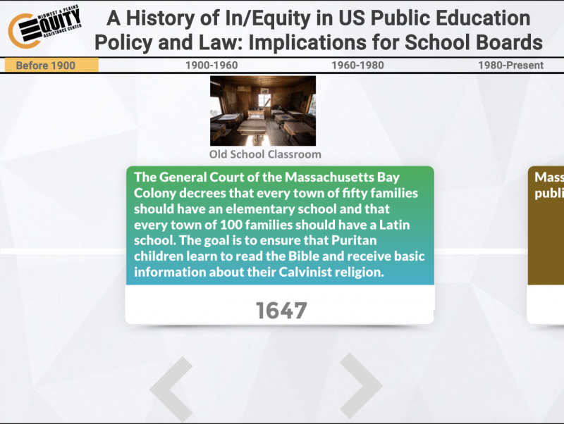 History of In/Equity in US Public Education Timeline