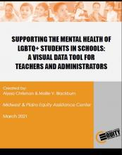 Supporting the Mental Health of LGBTQ+ Students in Schools: A Visual Data Tool for Teachers and Administrators