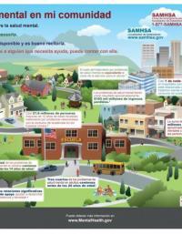 La salud mental en mi comunidad: Gráfico informativo